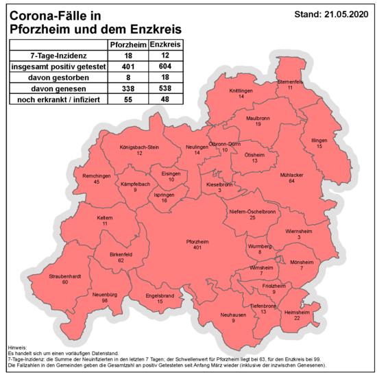 Coronazahlen Enzkreis