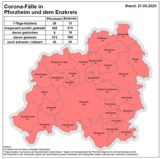 Corona Fälle Im Enzkreis